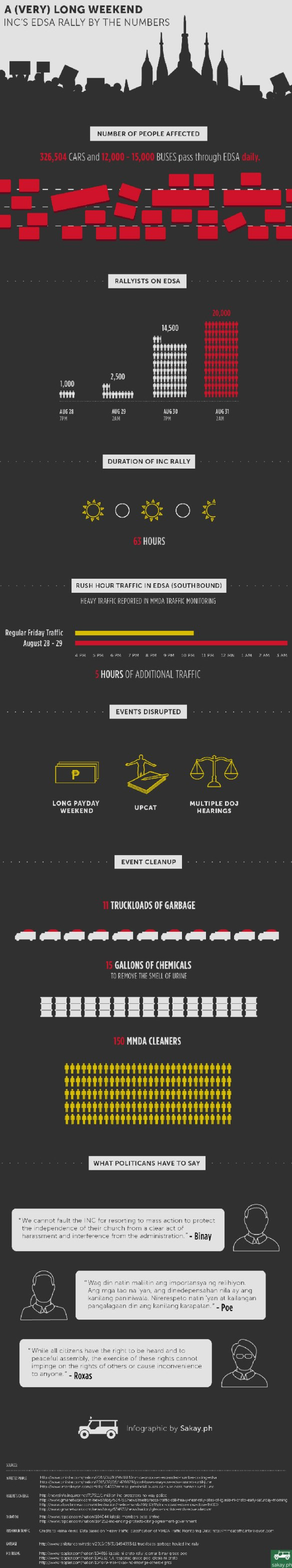 edsa_carmageddon_infographic